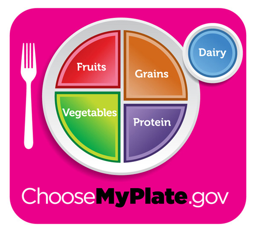MyPlate, which replaced the Food Pyramid, is pleasing and colorful. But it's a logo, not a chartÑand that's a problem.